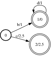 intersect1.jpg