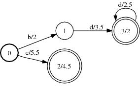 intersect3.jpg