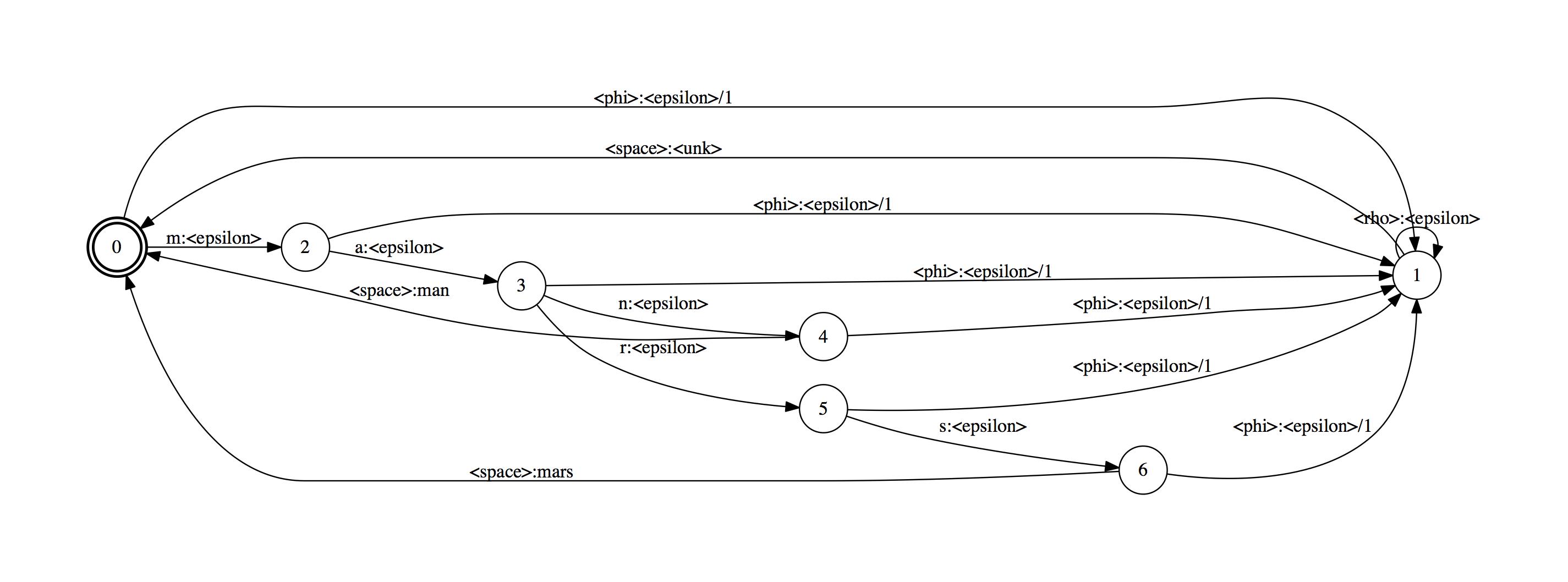 command python setup py egg_info failed with error code 1
